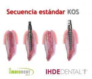 implantología basal secuencia estándar Kos